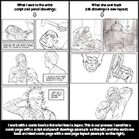 Our comic process